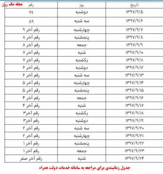 جدول زمانبندی برای مراجعه به سامانه خدمات دولت همراه