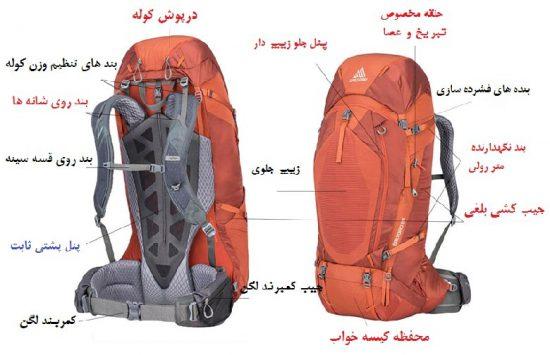 اجزای تشکیل دهنده کوله کوهنوردی | راهنمای خرید کوله پشتی کوهنوردی